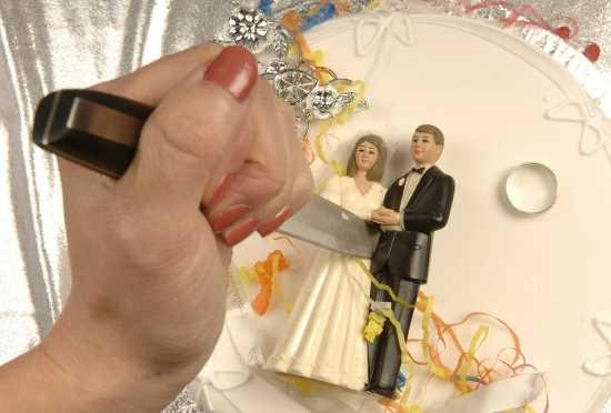Abogados de divorcio en Ares Abogados de Divorcio